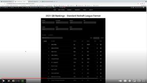 2021 Update College Fantasy Football Rankings